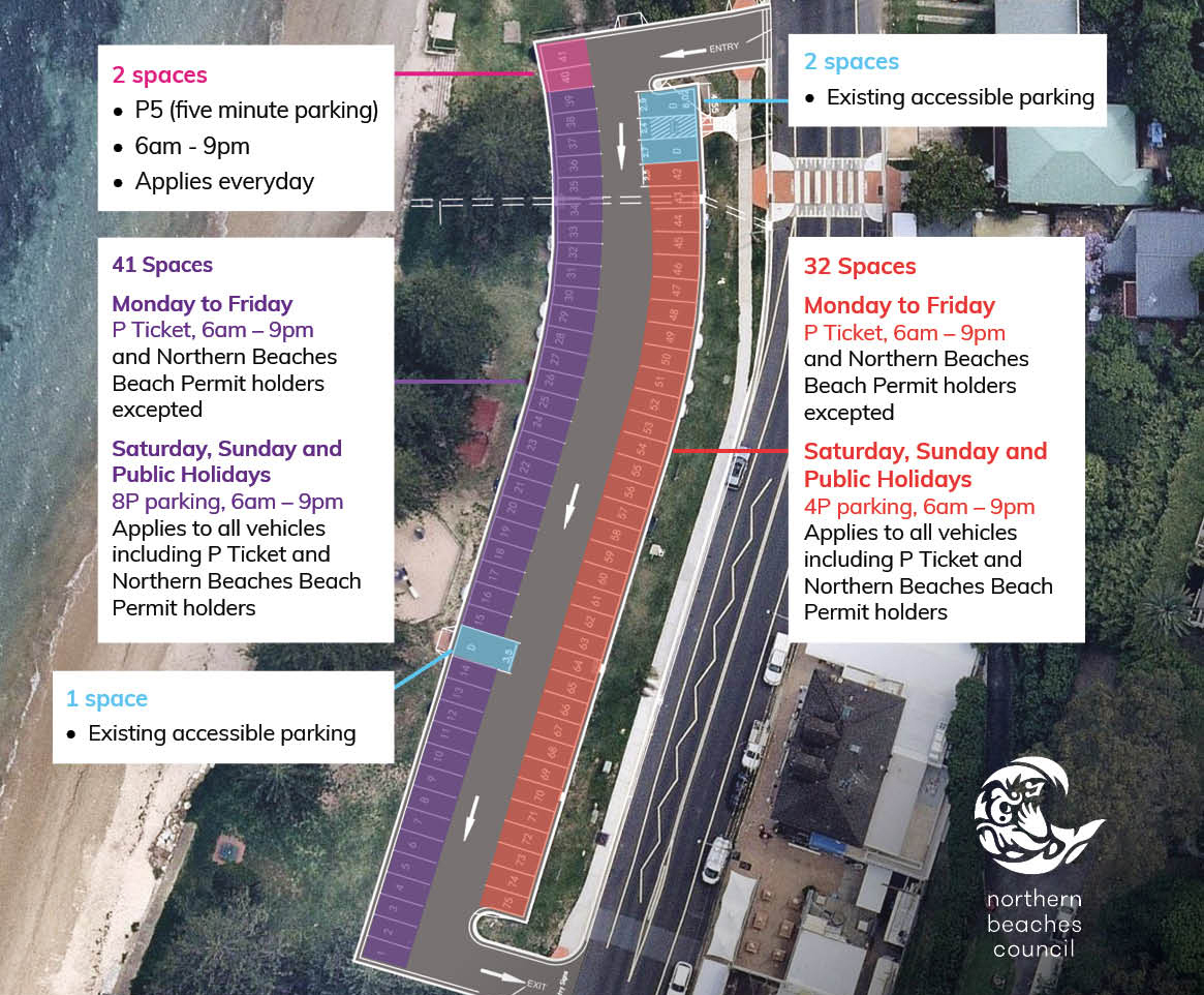 Map showing Pittwater Park Parking Changes - south end